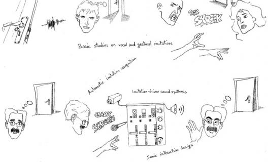 Schéma originel du projet SkAT-VG
